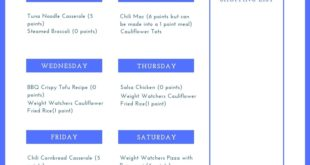 Free 1 week meal plan