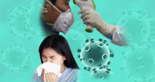 My take on the fast spreading Corona virus