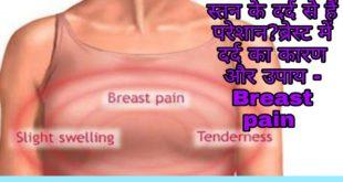Breast pain Homeopathic medicine treatment according symptoms.women's health talk