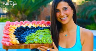 Practice Mindful Eating: Become a Conscious Consumer ❤